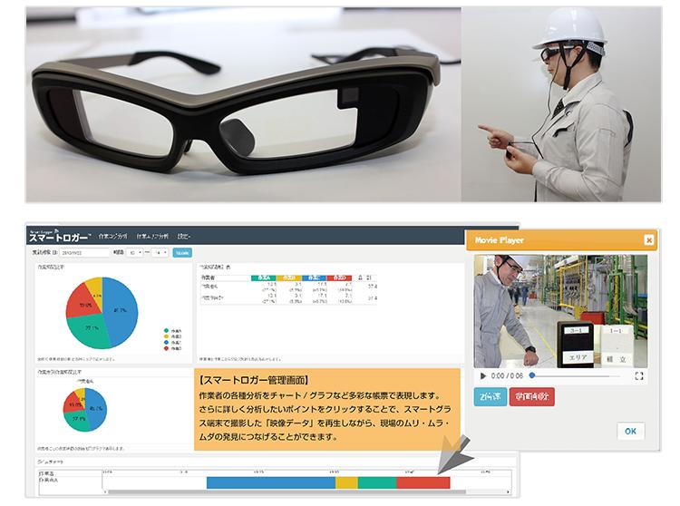図:作業管理者が装着するスマートグラス(上)、スマートロガー管理画面(下)